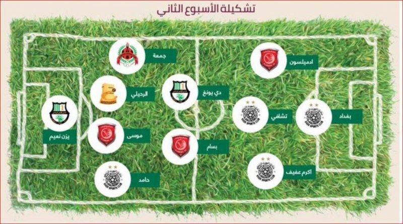 7 رقیب استقلال و پرسپولیس در تیم منتخب قطر