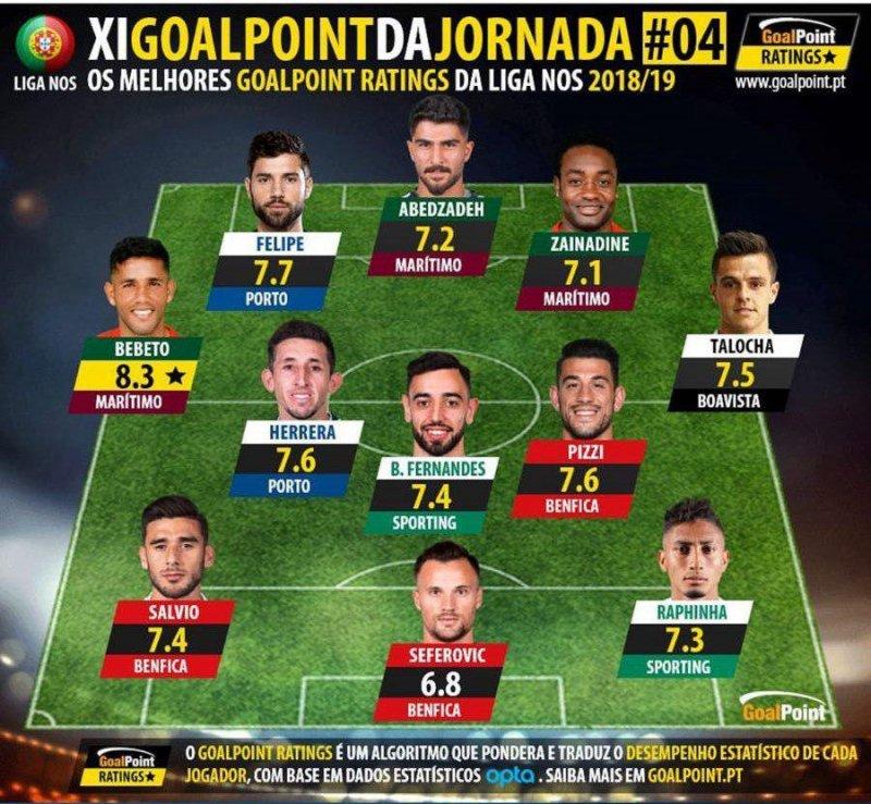 عابدزاده در تیم منتخب هفته چهارم پرتغال