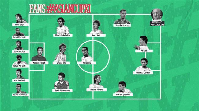 تیم منتخب جام ملت های آسیا در سیطره ایرانی ها