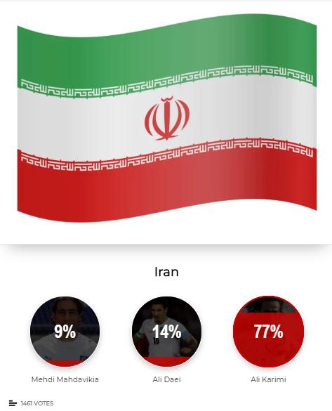 بهترین بازیکن تاریخ ایران را انتخاب کنید (عکس) - 5