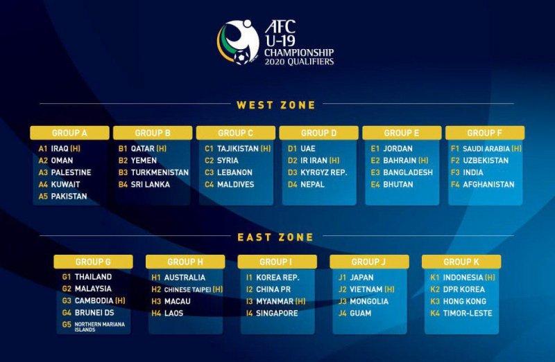 برنامه جام جهانی جوانان