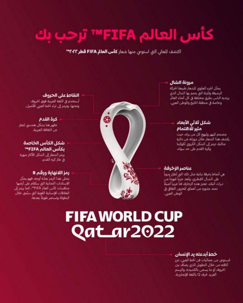 رونمایی از لوگوی پر رمز و راز جام جهانی قطر (عکس)