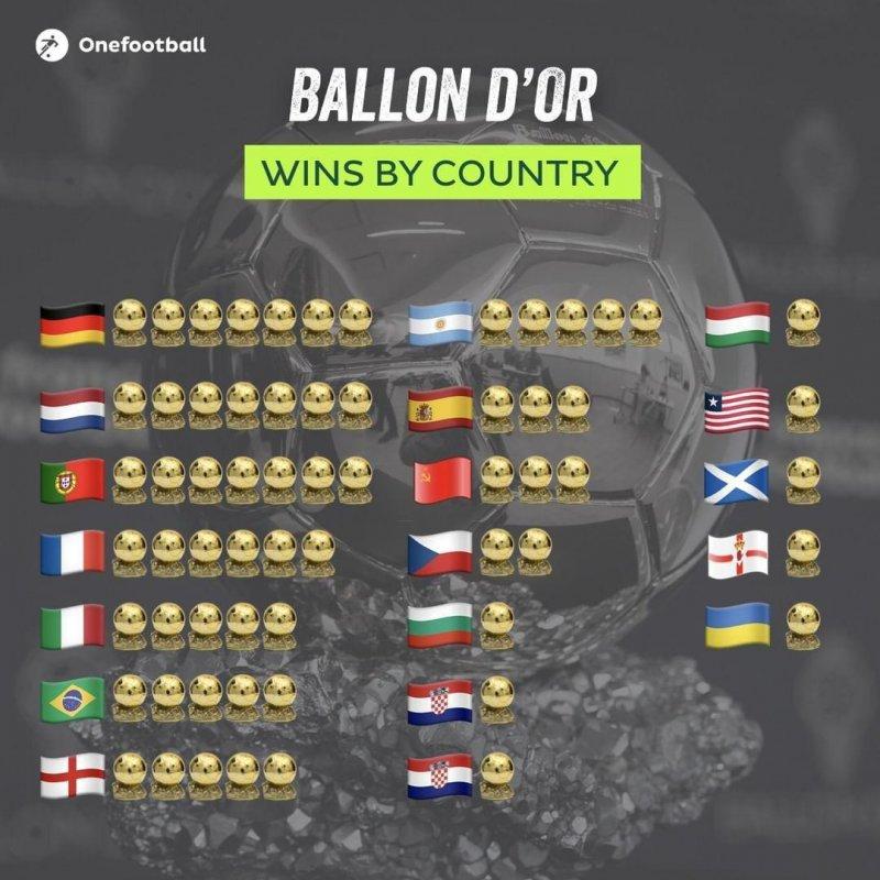 ثانیه به ثانیه با مراسم توپ طلا 2019؛ زنده از پاریس