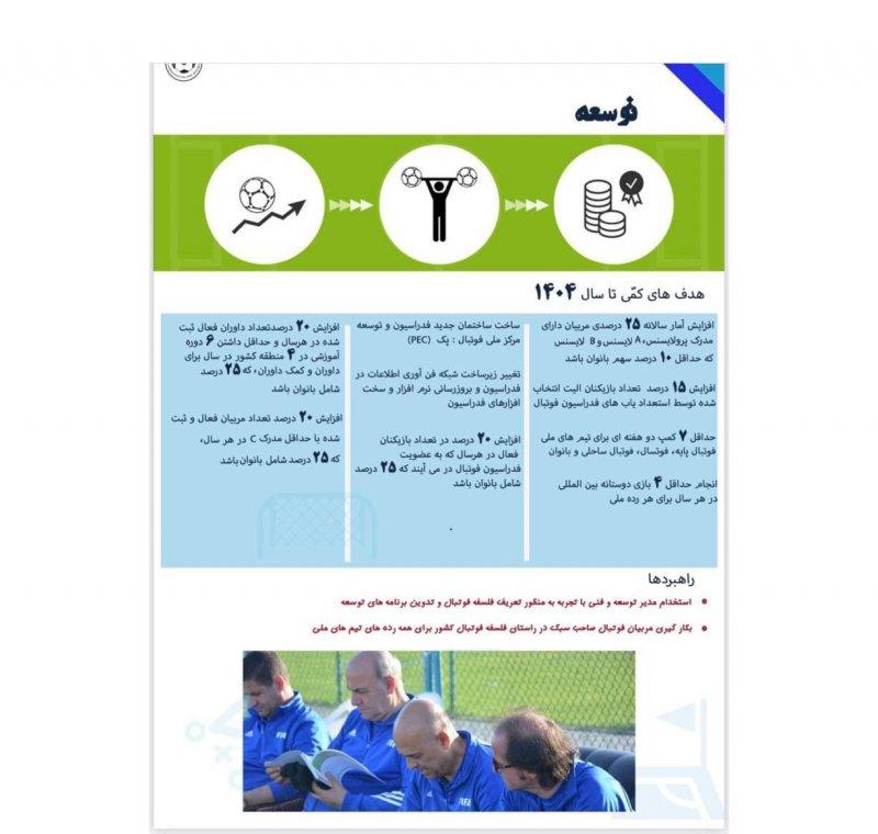 برنامه 10 ساله برای بهبود شرایط فدراسیون فوتبال؛/ عزیزی خادم از برنامه خود برای فدراسیون رونمایی کرد