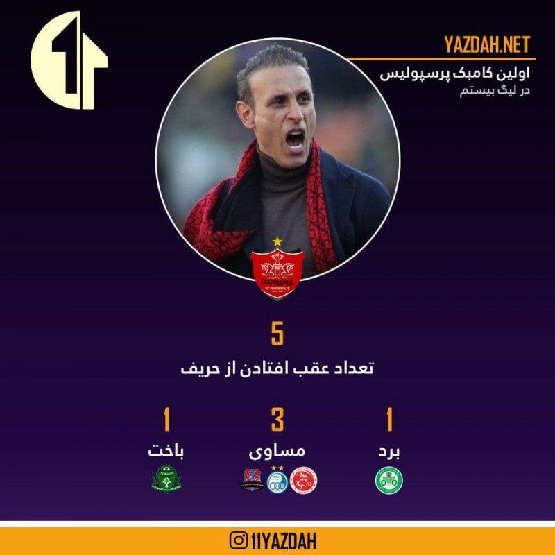 اولین کامبک کامل پرسپولیس در لیگ بیستم (آمار)