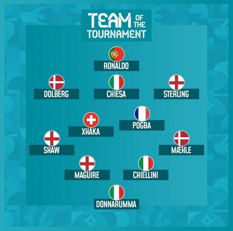 تیم منتخب یورو