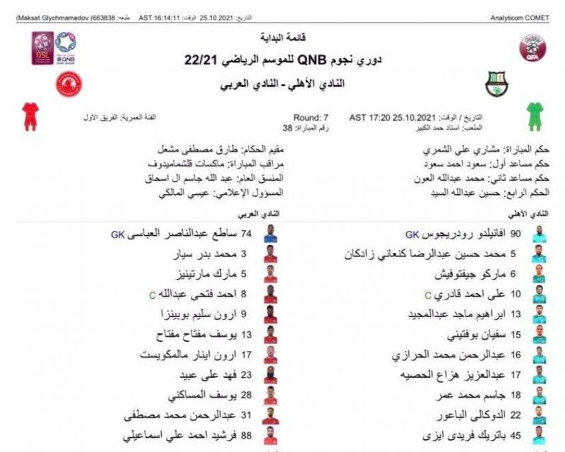 دوئل فرشید و کنعانی در لیگ ستارگان قطر