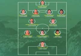 تیم منتخب جام جهانی ۲۰۱۴ برزیل