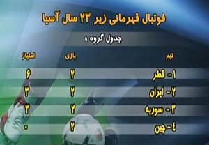 پیش بازی ایران-چین