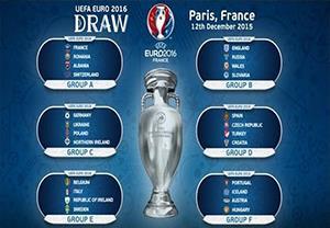 ترکیب تیم های حاضر در یورو 2016