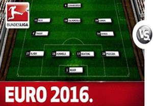 تیم منتخب بوندسلیگا در یورو 2016