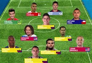 تیم منتخب دور دوم از مرحله گروهی کوپا آمریکا