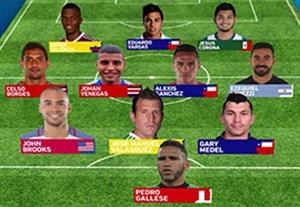تیم منتخب دور سوم از مرحله گروهی کوپا آمریکا