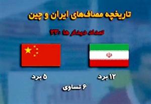 پیش نمایش بازی حساس چین - ایران