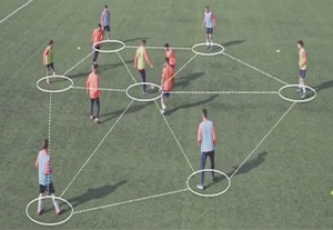 آموزش همکاری تیمی به سبک تیم بارسلونا