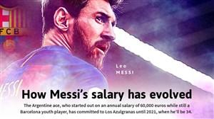خبرچین   17 تیر ۹۶: از بازی ستارگان فیفا تا روند افزایشی دستمزد لیونل مسی