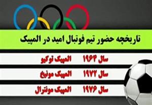 مشکلات تیم ملی امید برای رسیدن به المپیک