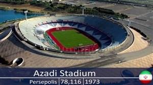 استادیوم های تیمهای حاضر در لیگ قهرمانان آسیا