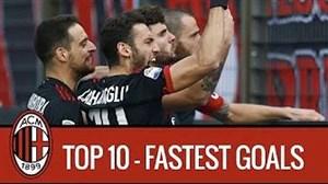 سریعترین گلهای زده شده باشگاه آث میلان از سال 2008 تا 2018