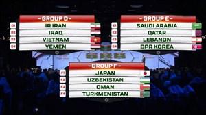 گروه بندی جام ملت های آسیا 2019