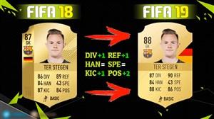 افزایش قدرت احتمالی بازیکنان لالیگا در FIFA19