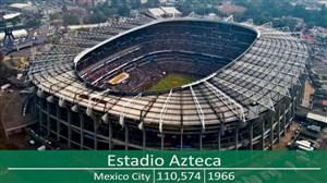 استادیوم های جام جهانی 1986 مکزیک