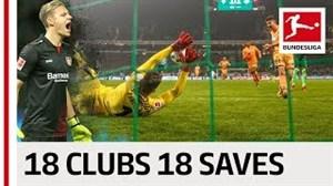 برترین سیوهای هر تیم بوندسلیگا در فصل 2018