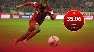 سریعترین بازیکنان در تاریخ فوتبال