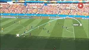 آنالیز گل زیبای تیم کیهیل به هلند در جام جهانی 2014 برزیل