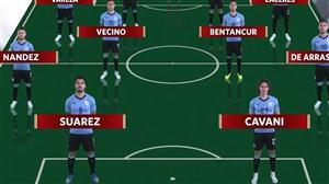 ترکیب تیم ملی مصر و اروگوئه در بازی امروز