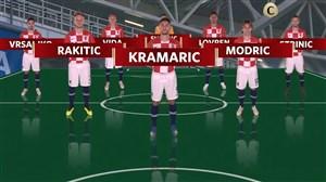 شماتیک ترکیب دو تیم کرواسی - نیجریه