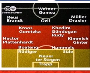 ترکیب احتمالی آلمان مقابل مکزیک