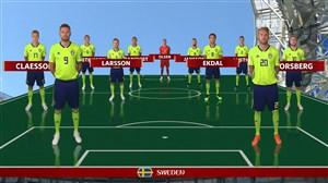 ترکیب بازیکنان دو تیم کره جنوبی و سوئد در بازی امروز