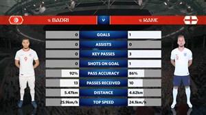 آمار نیمه اول بازی انگلیس - تونس