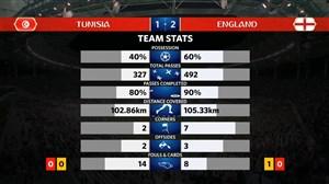 آمار بازی تونس - انگلیس (جام جهانی 2018)