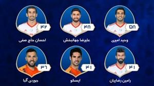 آنالیز ایران و اسپانیا پیش از بازی