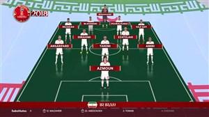 شماتیک ترکیب دو تیم ایران و اسپانیا