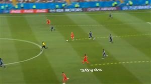 آنالیز مسافت بازیکنان بلژیک روی گل سوم به ژاپن