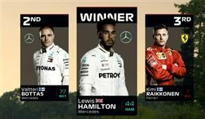 قهرمانی همیلتون در مسابقاتفرمول 1 جایزهبزرگآلمان