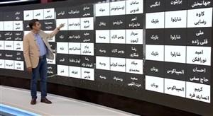 گستردگی لژیونرهای ایرانی با فردوسی پور