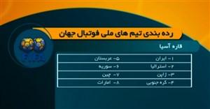 صعود ایران در جدیدترین ردهبندی تیمهای ملی جهان